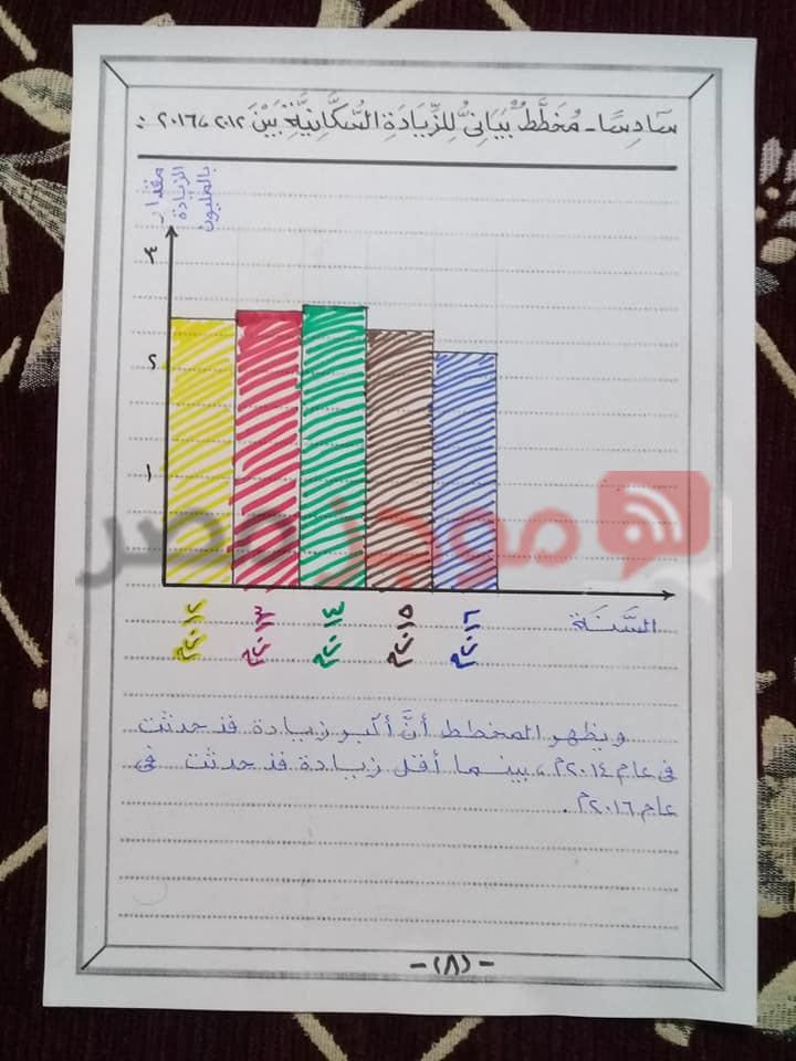 بحث عن الزيادة السكانية والامن الغذائي 9
