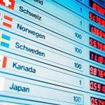 مؤشرات اسواق الاسهم العالمية