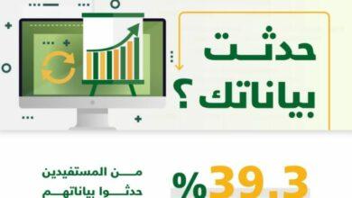 Photo of تحديث الضمان الاجتماعي 1442 للمواطنين عبر وزارة العمل والتنمية الاجتماعية