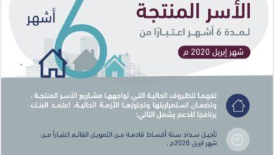 Photo of شروط اعفاء قرض بنك التنمية الاجتماعية في السعودية 1442