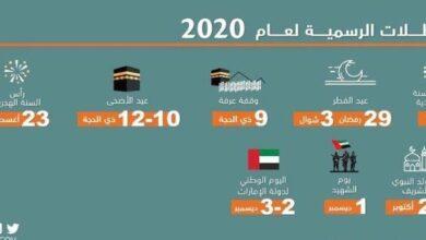 Photo of مواعيد الاجازات الرسمية في الامارات 2020