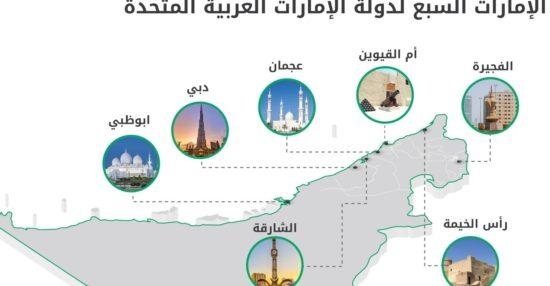 موقع الامارات السبع على الخريطة