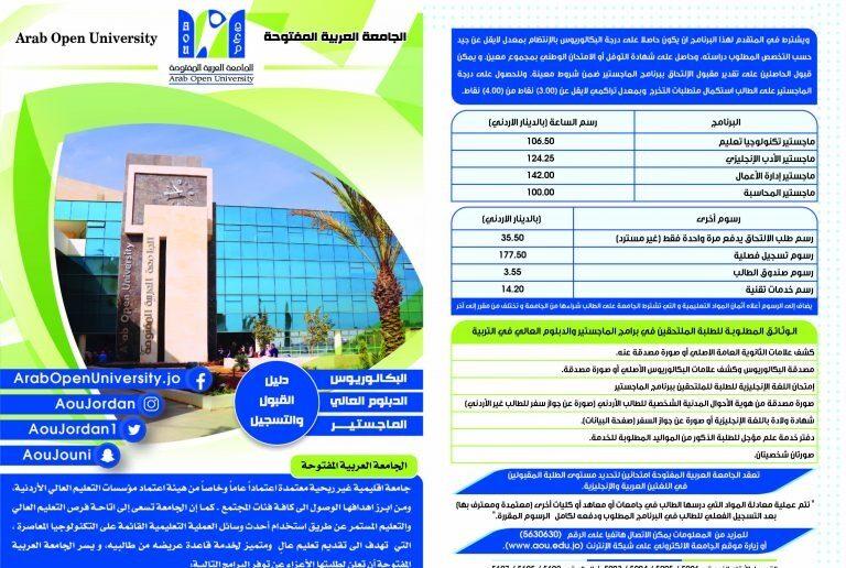 رسوم الجامعة العربية المفتوحة 2020