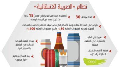 Photo of ما هي الضريبة الانتقائية في السعودية