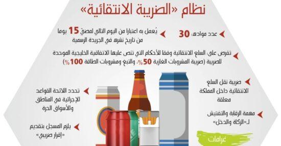 ما هي الضريبة الانتقالية في السعودية