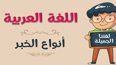 Photo of أنواع الخبر في الجملة الاسمية وحالات تقديم الخبر عن المبتدأ في اللغة العربية