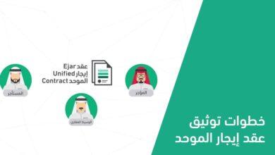 Photo of كيف أُرفق عقد الإيجار في حساب المواطن وما هي الاوراق المطلوبة