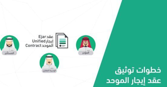 كيف أُرفق عقد الإيجار في حساب المواطن وما هي الاوراق المطلوبة