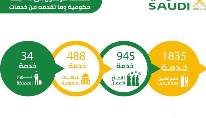 الخدمات الحكومية الالكترونية في السعودية