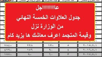Photo of الاستعلام عن العلاوات الخمس بالبطاقة للحصول على دفعه شهر يناير 2021