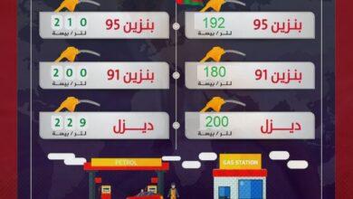 تسعيرة البترول لشهر ابريل 2020 سلطنة عمان
