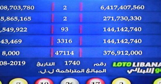 موقع اللوتو اللبناني lebanon-lotto نتائج سحب اللوتو 1869 برقم البطاقة
