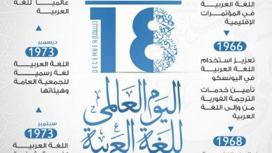 Photo of اليوم العالمي للغة العربية الجمعة 18 ديسمبر 2020