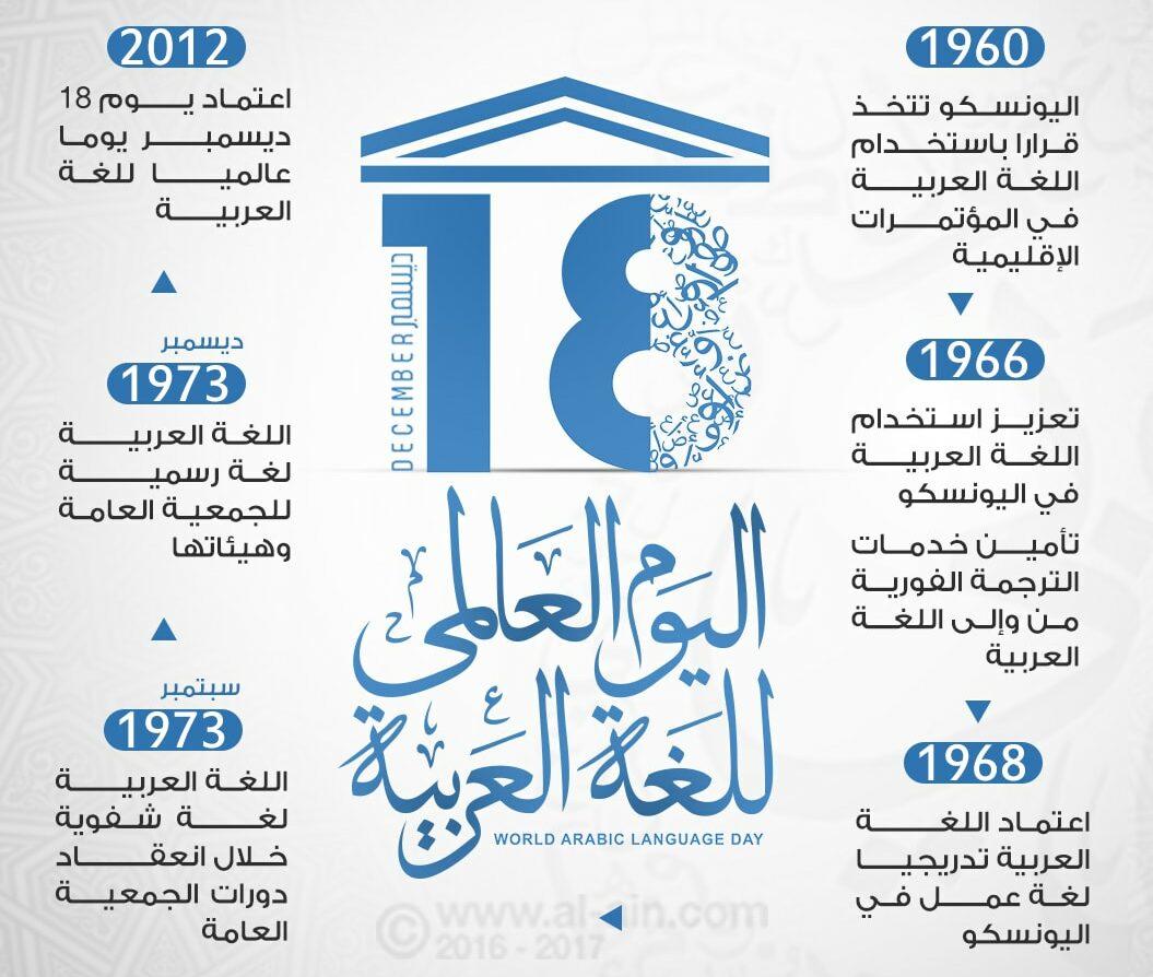 اليوم العالمي للغة العربية الجمعة 18 ديسمبر 2020 (عبارات وصور)