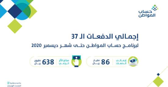 لينك التسجيل في حساب المواطن 1442 ca.gov.sa الدفعة 38 وتقديم إعتراضات الدفعة 37 ببرنامج الدعم