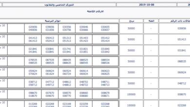 نتائج يانصيب الرابحة معرض دمشق اليوم موقع www.diflottery.com.sy