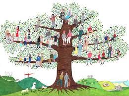 كيفية استخراج شجرة العائلة من دار الوثائق المصرية 2021