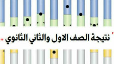 Photo of نتيجة الصف الأول والثاني الثانوي الترم الأول 2021 بالأسم ورقم الجلوس moe-register.emis.gov