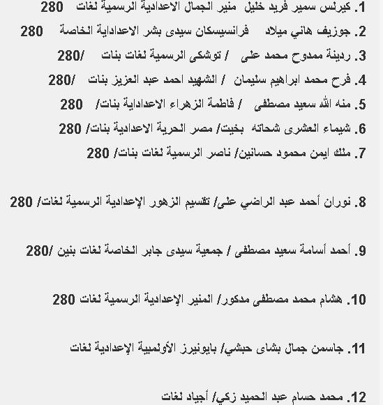 بداية الإسكندرية - موجز مصر