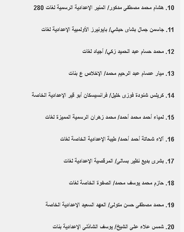 أوائل الإسكندرية 2 - موجز مصر