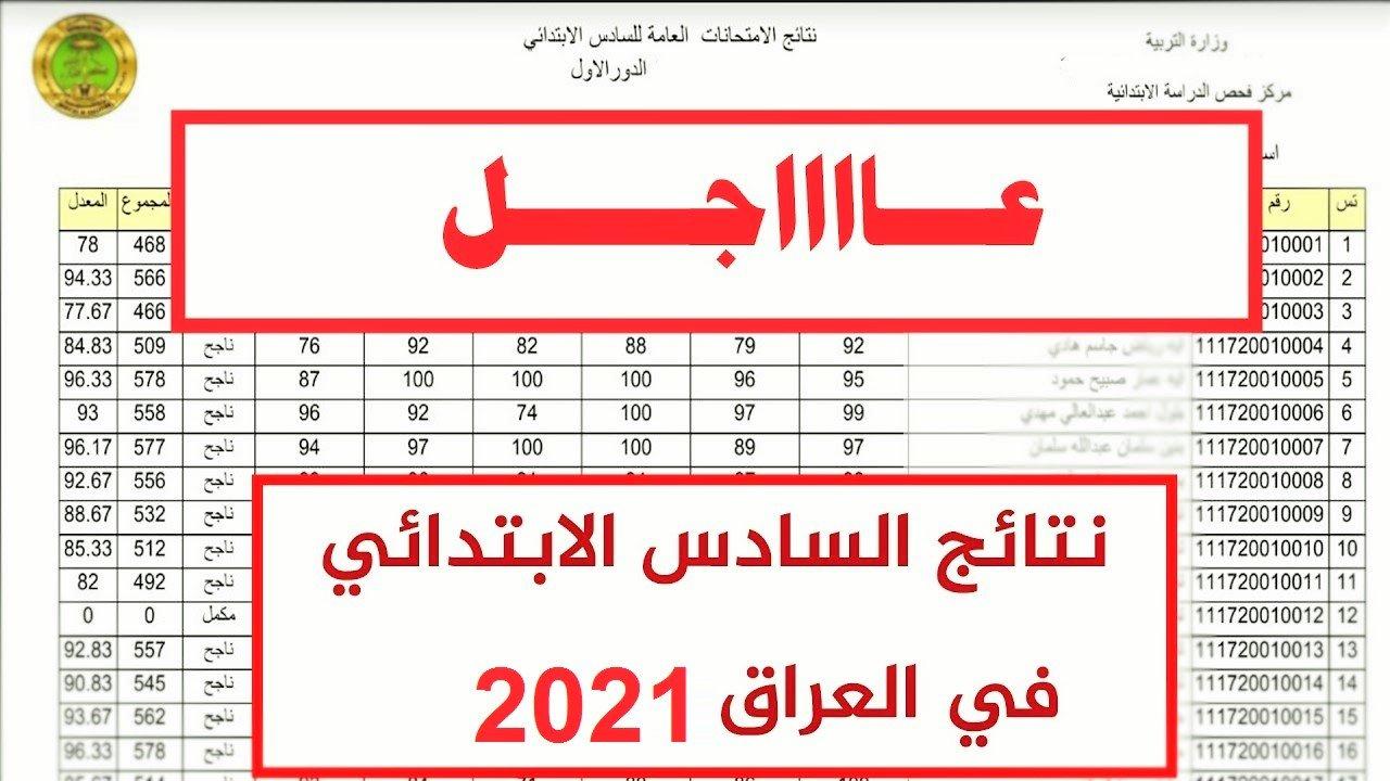 """الان نتائج السادس الابتدائي 2021 """"Pdf"""" الدور الاول على موقع وزارة التربية والتعليم العراقية"""
