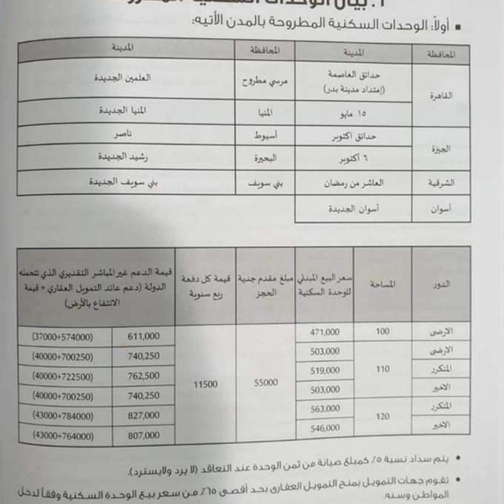 11 1024x1024 1 - موجز مصر