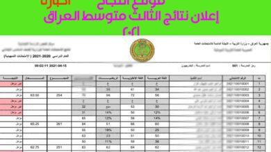 Photo of الرصافة الثالثة موقع النجاح anajaah نتائج الثالث متوسط 2021 الدور الأول العراق