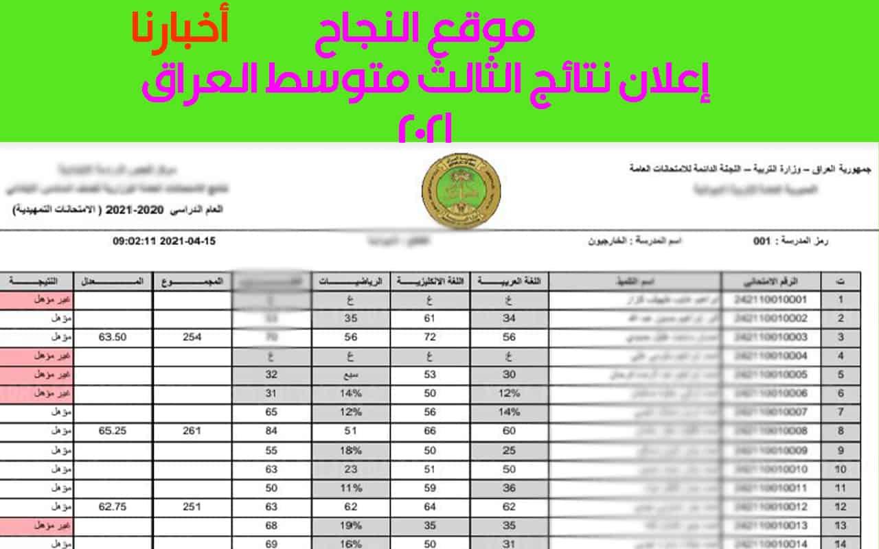 الرصافة الثالثة موقع النجاح anajaah نتائج الثالث متوسط 2021 الدور الأول العراق البصرة ذي قار واسط